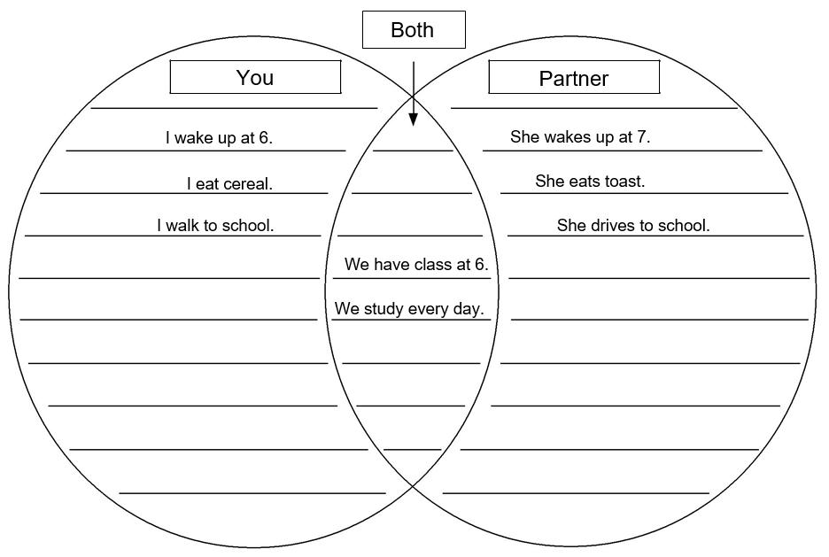 graphic organizer-venn diagram