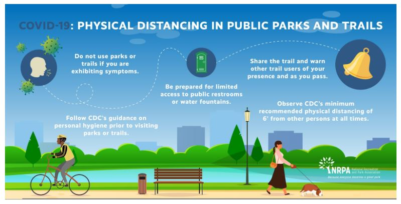 Infographic depicting physical distancing