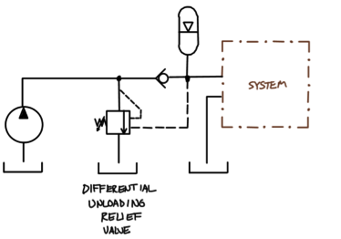 EW 8W electronic ballast circuit additionally 3 Wire Led Wiring Diagrams additionally Single Phase Bridge Rectifier Circuit likewise Electrical Circuit Diagram Black White Schematic Wiring furthermore 電子回路. on basic electrical control circuits