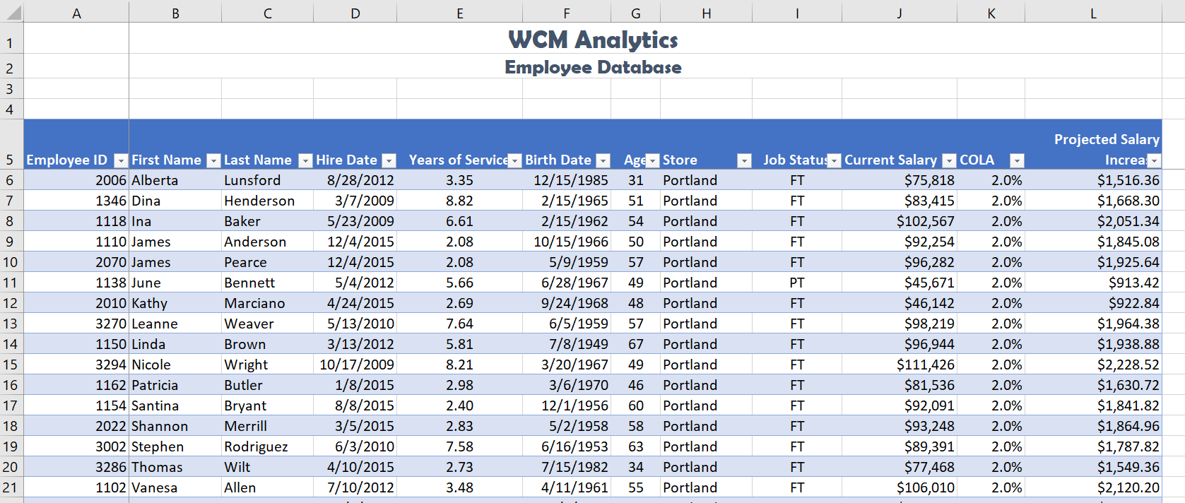 Center Across Selection Solution Screenshot of Table
