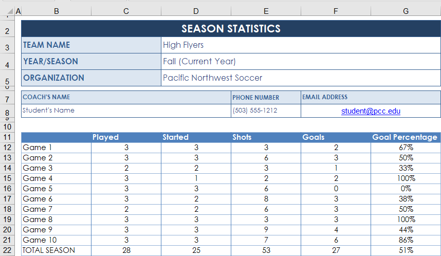 Shows the completed Seasons Stats sheet after data has been entered in the Player 1, Player 2 and Player 3 sheets.