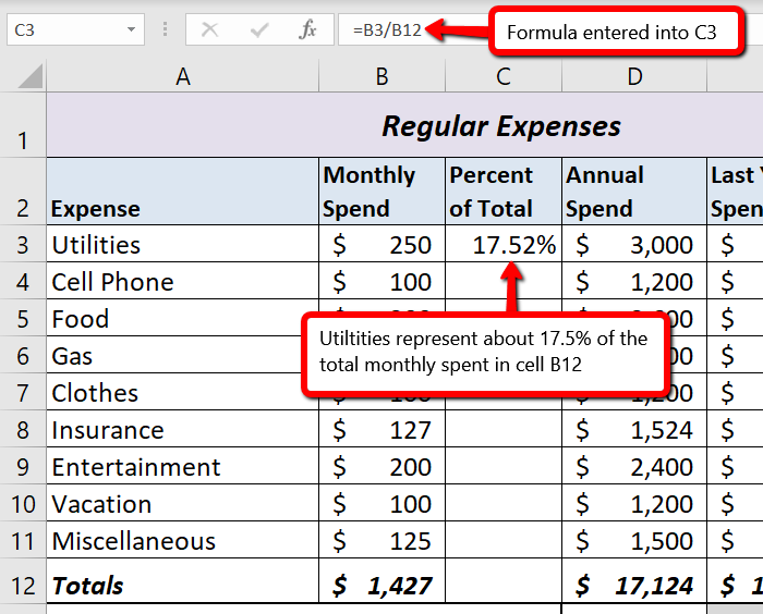 """Utilities represents about 17.5% of total Monthly Spend from cell B12 when formula """"=B3/B12"""" is entered in cell C3"""