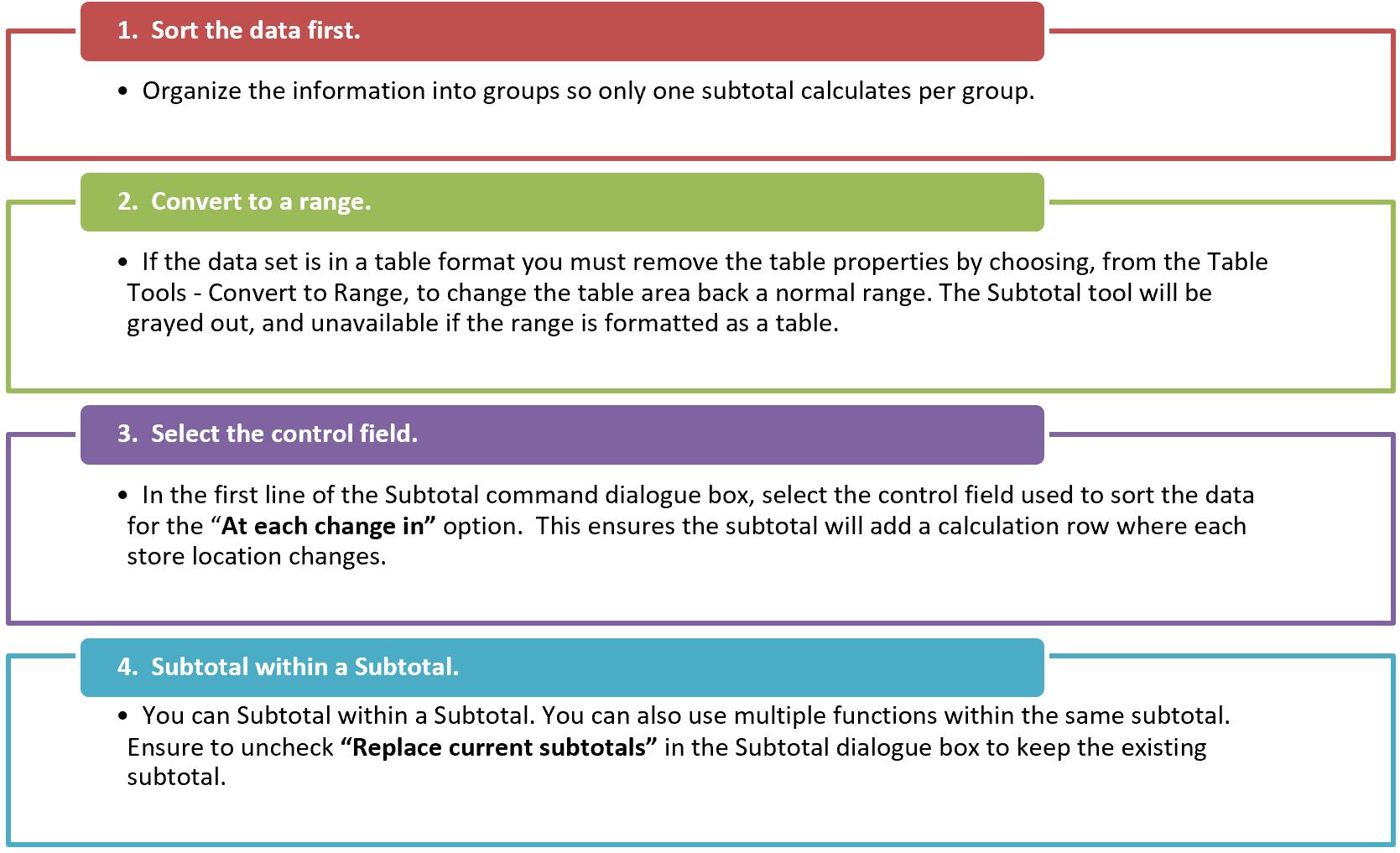 Screenshot of four Subtotal Rules