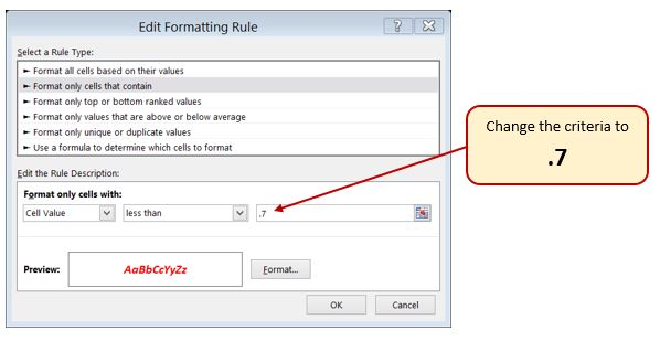 """Conditional formatting Edit Formatting Rule Dialog box: """"Format only cells that contain"""" selected, and """"Cell Value"""" """"less than"""" """".7"""" for criteria change."""
