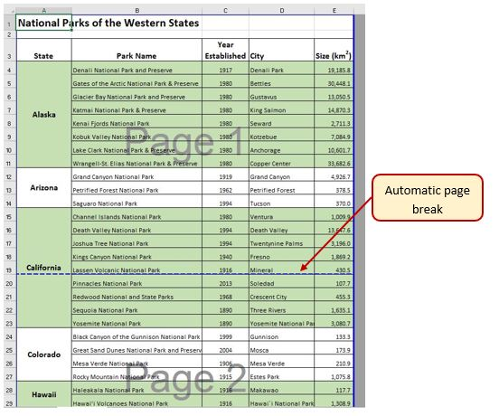 "National Parks worksheet with ""Page 1"" superimposed above automatic page break of dotted, bold blue line dividing Rows 19 & 20. Page 2 superimposed below page break."