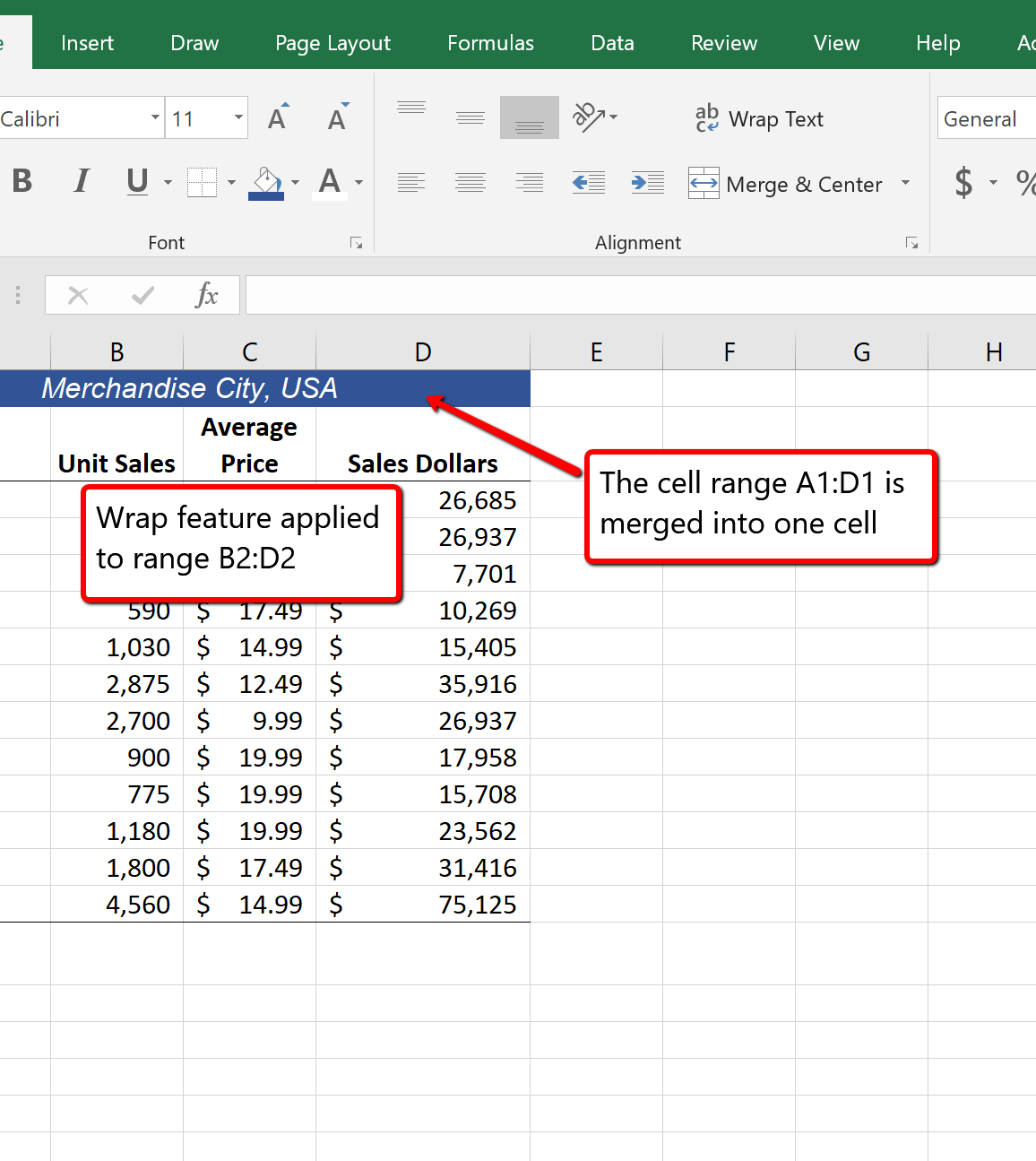 """Cell range A1:D1 merged into one cell for title """"Merchandise City,USA"""". A:2 has """"Month"""" as title, then Wrap Text feature applied to show full titles in range B2:D2 as """"Unit Sales"""", """"Average Price"""", and """"Sales Dollars""""."""