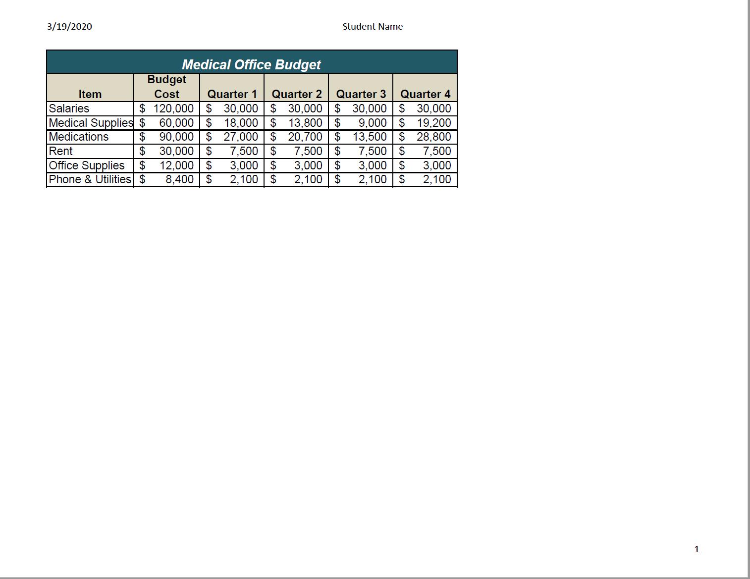 Solution Screenshot PR 1 Medical Office Budget