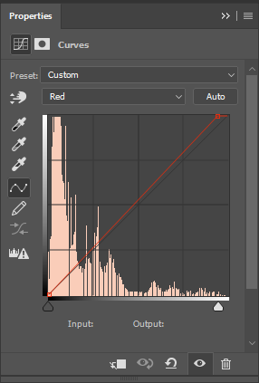 Properties panel showing adjustments to the image's red channel.