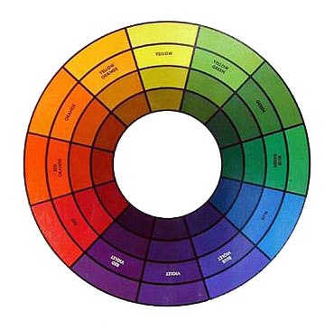 Color wheel 1