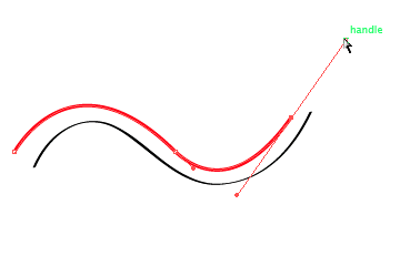 The completed curve
