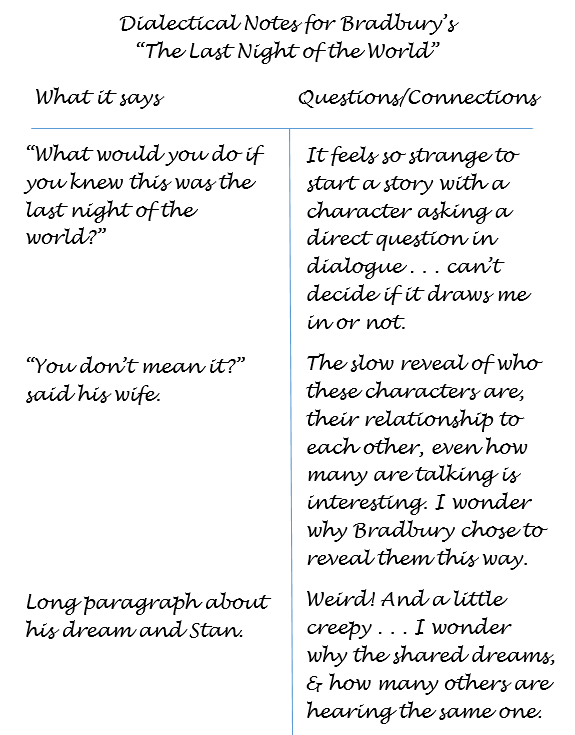 "an example of a student's dialectical notes for Bradbury's story, ""The Lat Night of the World""; shows thoughts about what the text says on the left side of the page and questions or connections made by the student on the right"