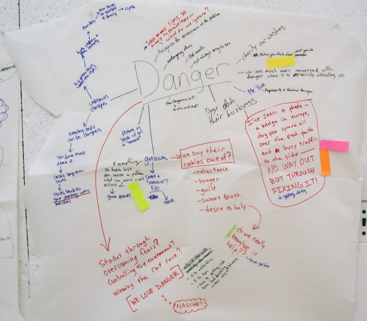 "a photo of a handwritten example of clustering, with the word ""danger"" in the middle and with random things that the writer or a group of writers associate with danger clustered around it, including a list of ""unknown dangers,"" some positive thoughts about danger, such as overcoming fears, and additional random thoughts, such as ""charity car washes"" and ""girl scout cookies"""