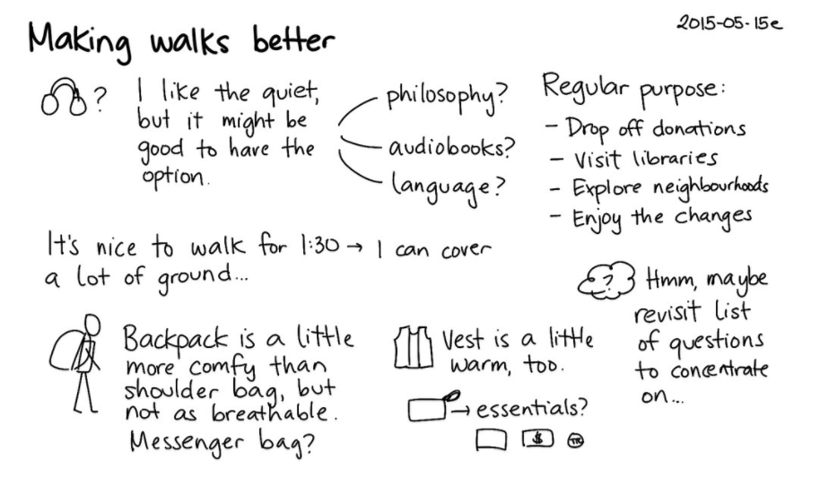 a handwritten list of ideas to make walks better, including something to listen to, having a purpose, carrying a backpack, what to wear, and more