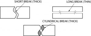 Break lines usage to show a shortened part for better documentation of rectangular or cylindrical objects