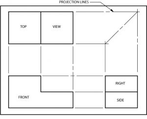 Explaining the 3 view orthographic layout of a part