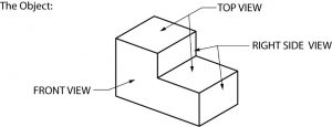 Orthographic view of a block identifying the individual views.