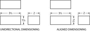 Difference between unidirectional and aligned dimensioning.
