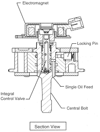 Section view of a valve assembly.