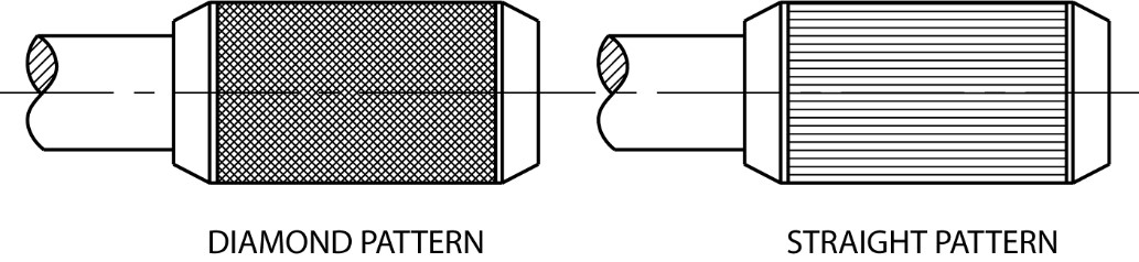 Example of different knurl types.