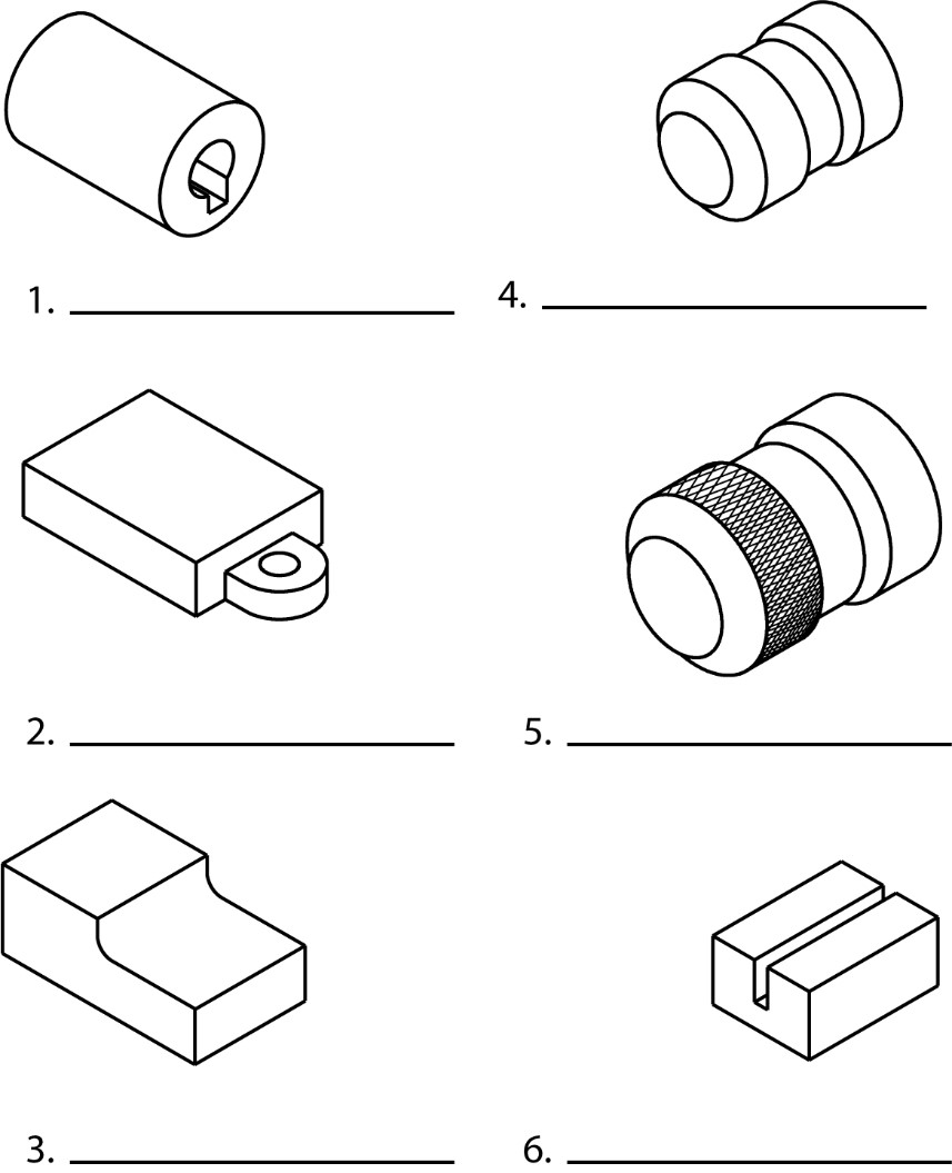 Visual quiz to identify the surfaces discussed.