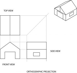 Orthographic projection drawing of a house.