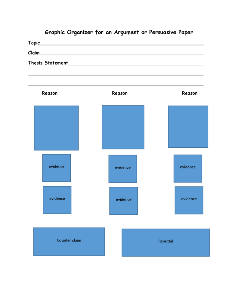 graphic organizers for thesis statement Thesis statement tutorial write a thesis statement in 5 easy steps this thesis statement tutorial will help your students master the persuasive thesis statement - free foldables and organizers i need all the help i can get thesis statements for expository essays statements thesis for essays.