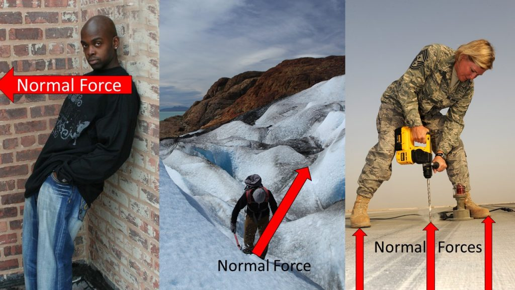 Left: A person leans against a wall. An arrow labeled normal force points horizontally outward from the wall at the point of contact between the person and wall. Center: A person climbs up a steep snow slope in the mountains. An arrow labeled normal force points from their feet up and out, perpendicular to the slope. Right: A soldier drills a hole in a runway. Arrows point upward from each of the points of contact, her two feet and the drill bit.