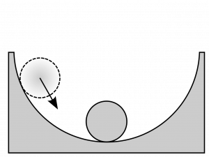 A marble sits at the bottom of a bowl. A marble moved up the left side of the bowl has an arrow pointing down and right, showing the direction of the net force on the ball