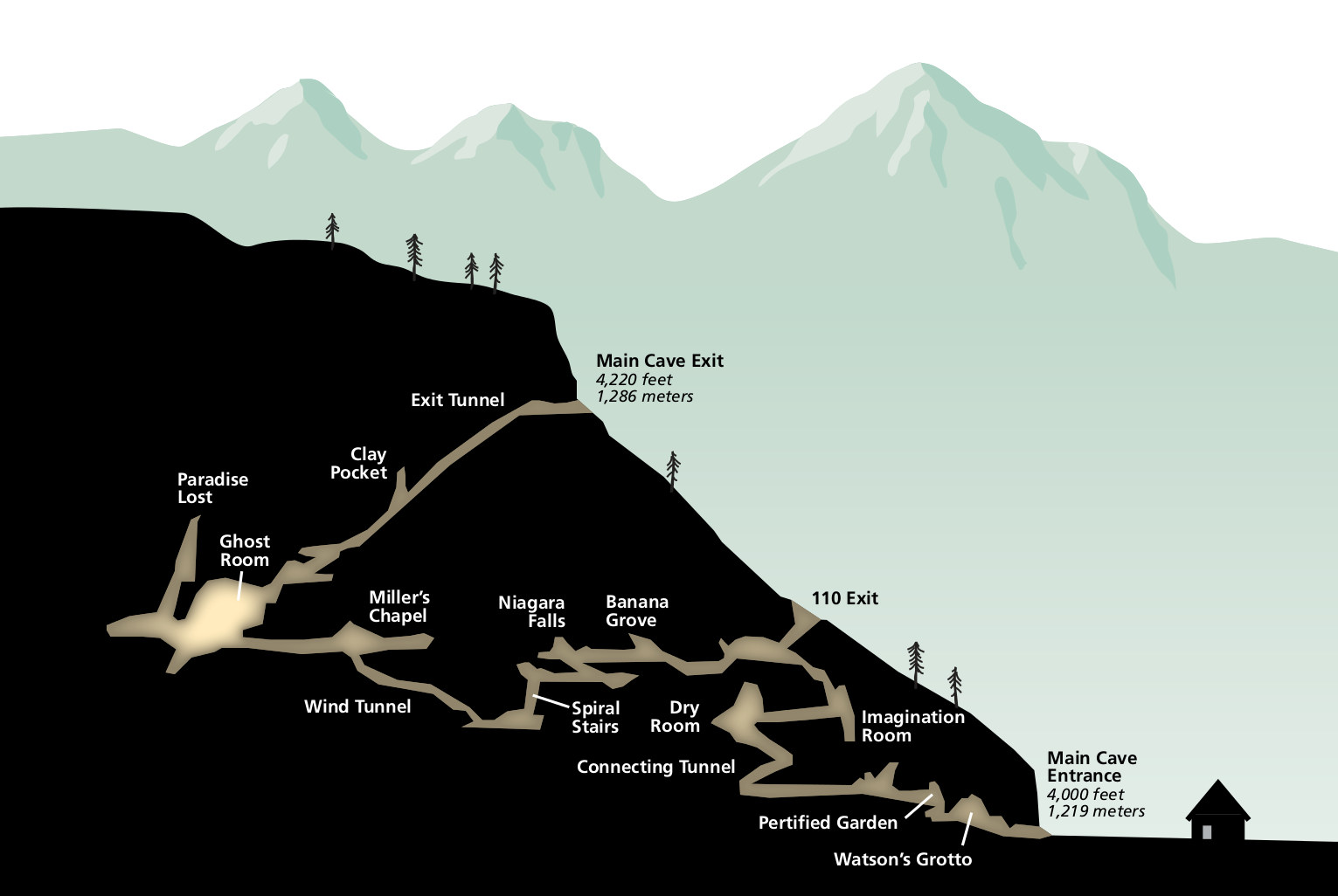 Oregon Caves Layout Map