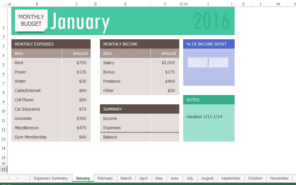 January worksheet of Monthly Budget workbook showing Monthly expenses, Monthly Income, % of Income spent, Summary and Notes. A few colors are used to fill categories.