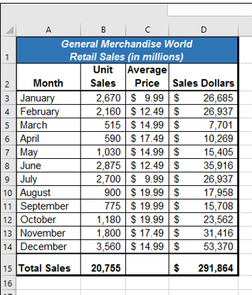 Final appearance of the GMW Sales Data workbook after worksheet tabs have been renamed and moved.