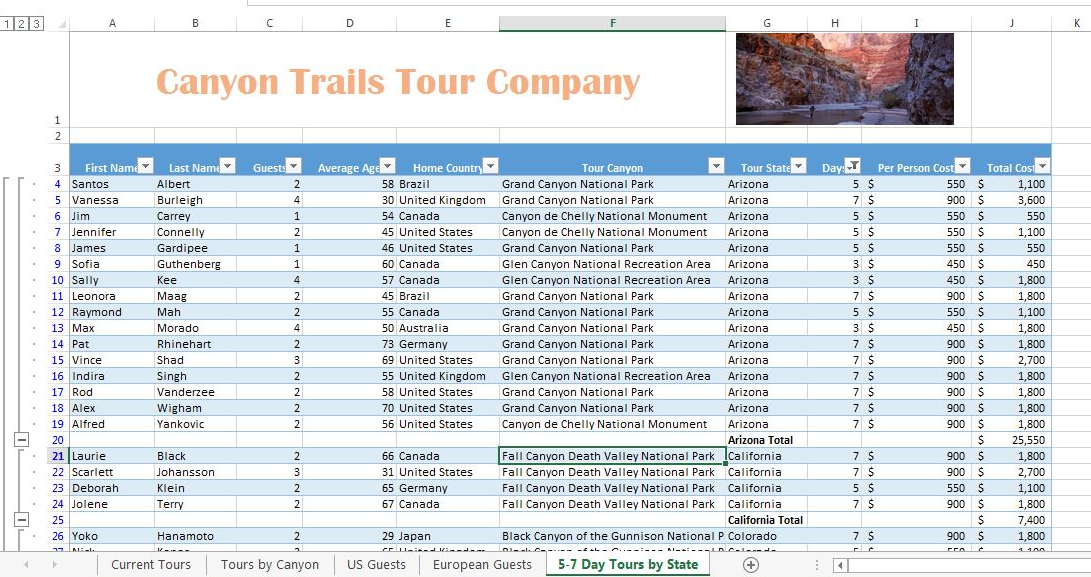 Canyon Trails Tour Company workbook with 5 worksheets (L-R): Current Tours, Tours by Canyon, US Guests, European Guests, and open to 5-7 Day Tours by State. A1:F1 range merged into one cell for title in large, orange font. G1:J1 contains a color photo of canyon. Row 2 has no data. A3:J3 Column titles in succession: First Name, Last Name, Guests, Average Age, Home Country, Tour Canyon, Tour State, Days, Per Person Cost, Total Cost. A4:I53 data entered.