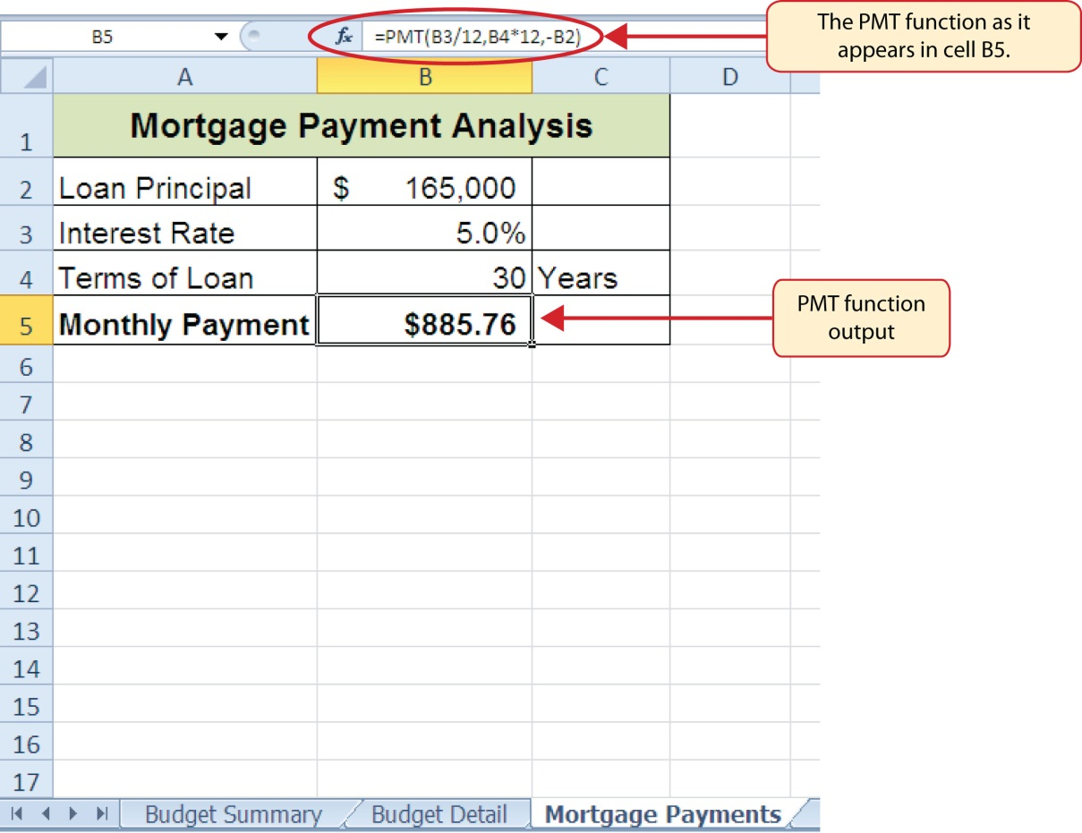 Are Mortgage Payments On Investment Properties Tax Dedeuctoble
