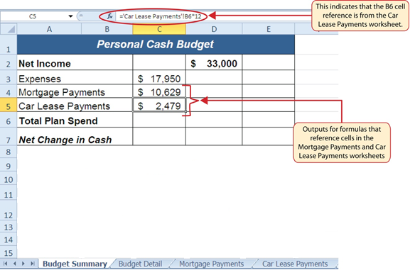 "Function ""='Car Lease Payments'!B6*12"" indicates that B6 reference is from Car Lease Payments worksheet. Outputs for formulas that reference cells in Mortgage payments ($10,629) and Car Lease Payments ($2,479) appear in Personal Cash Budget worksheet."