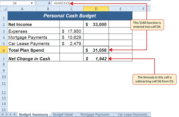 "SUM function ""=SUM(C3:C5) entered into cell D6 showing cell is subtracting D6 (Total Plan Spend) from D2 (Net Income). ""Net Change in Cash"" shows output of $1,942 in cell D7."