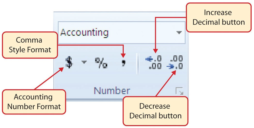 "Number group of commands: Comma Style Format ("",""), Increase & Decrease Decimal buttons, Accounting Number Format (""$"")."