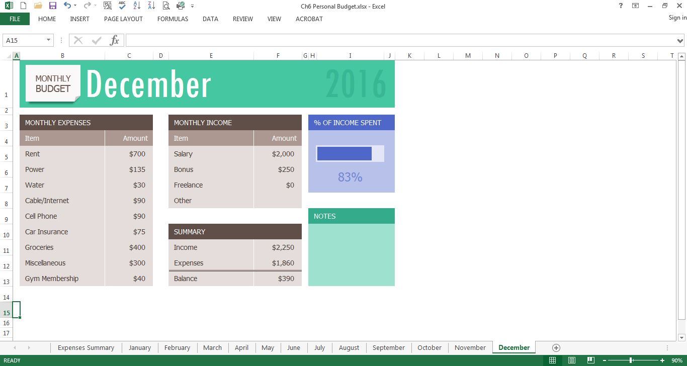 December sheet % of Income Spent is 83% in dark blue bar. Notes is empty. Summary balance is $390.