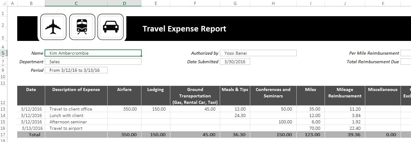 "Partial view of template with large, black title bar at top: ""Travel Expense Report."" Three decorative images at left of title bar: airplane, train, car. Fields beneath title bar: Name, Department, Period, Authorized by, Date Submitted. Table beneath fields with columns such as Date, Description of Expense, Airfare, Lodging, etc. Rows of completed entries with a bold totals row at bottom."