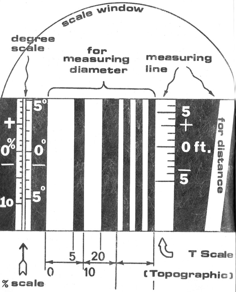 illustration of the scales inside a relaskop